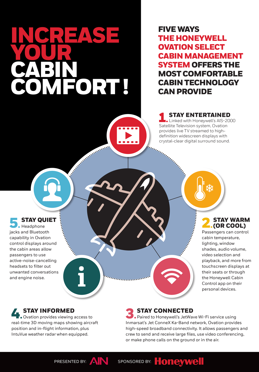 Cabin Comfort Infographic